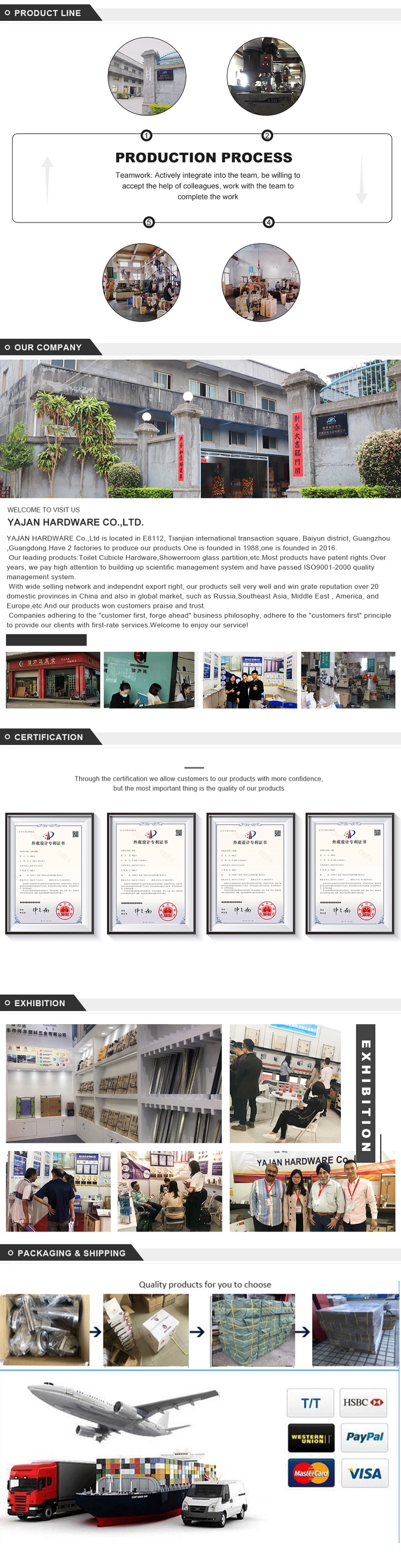 Yajan enterprise content manager system   Yajan CMS